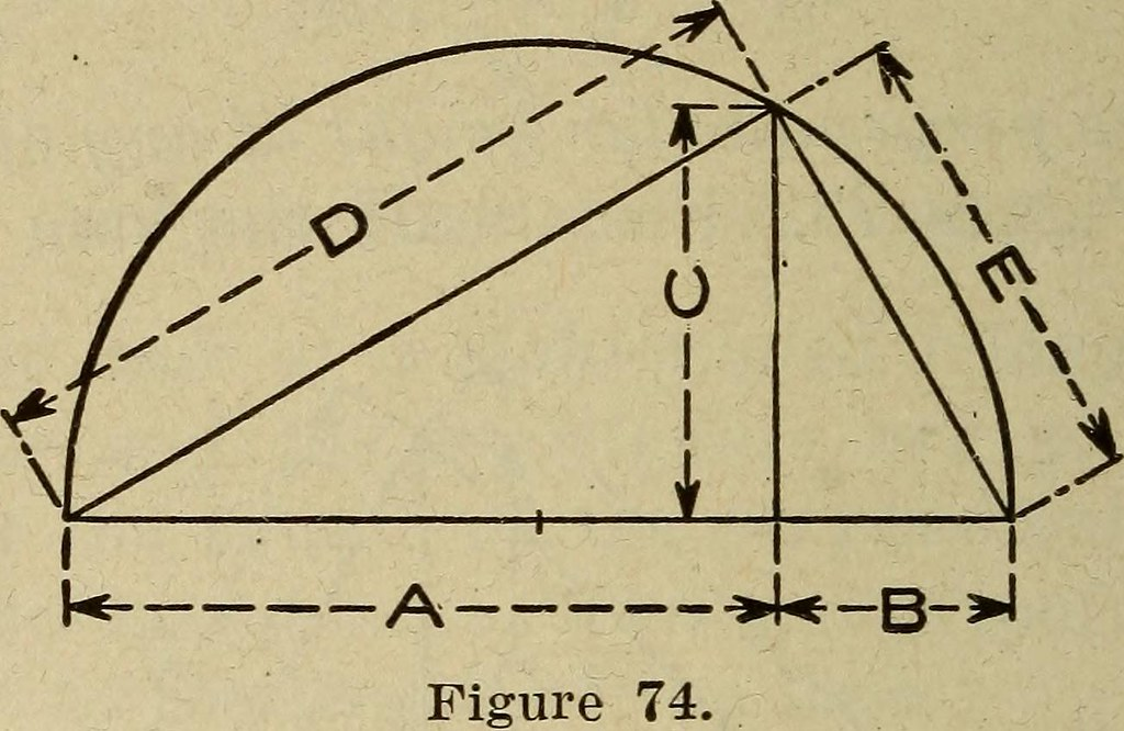 Image From Page 499 Of Sheet Metal Workers Manual A Com Flickr