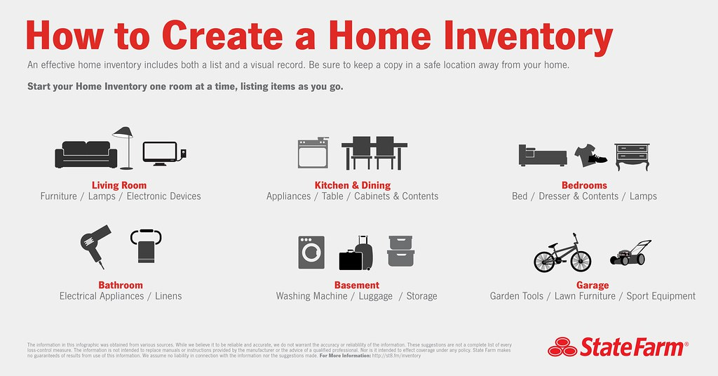how to create a home inventory infographic an effective flickr