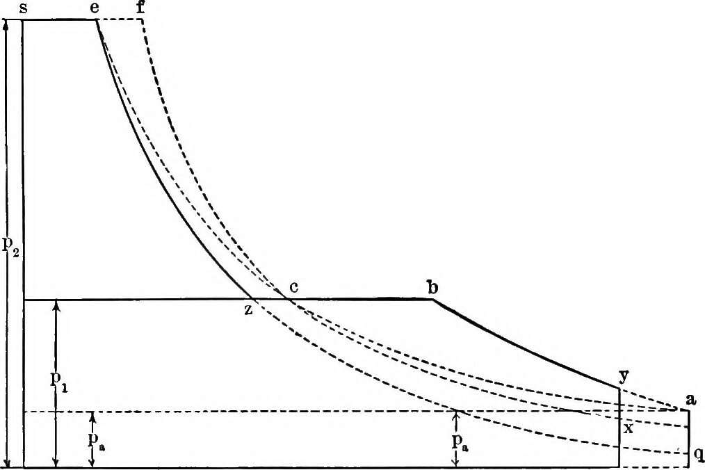 Image From Page 44 Of Compressed Air Theory And Computat