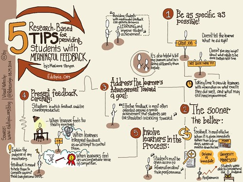 5 research-based tips for providing students with meaningful feedback | by rebe_zuniga