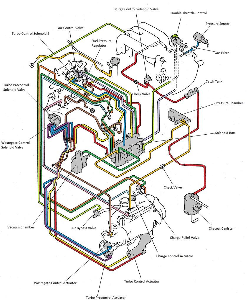 Mazda Rx7 Parts Diagram Trusted Wiring Diagrams 1984 Rx 7 Engine Fd Vacuum Electrical Work U2022 626