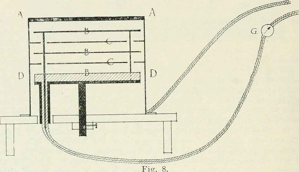 Image From Page 13 Of Radium 1913 Identifier N06radiu Flickr
