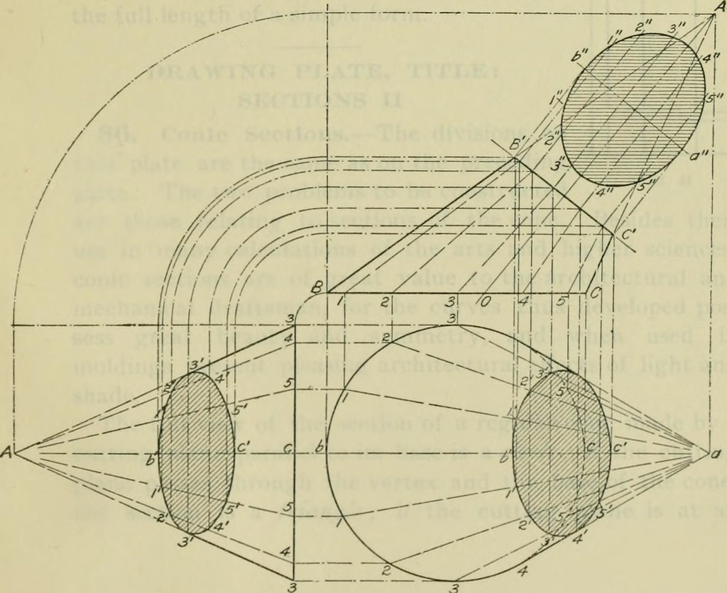 Image From Page 354 Of A Textbook On Mechanical And Elect Flickr Electrical Engineering Diagram Create An 1902