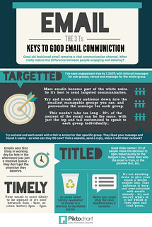 Good Email Communication The Three Ts | by thewikiman