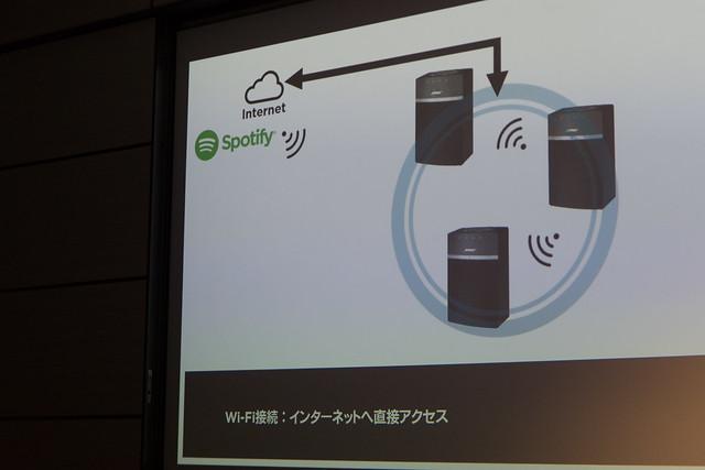 BOSE SoundTouch 10 speaker-10.jpg