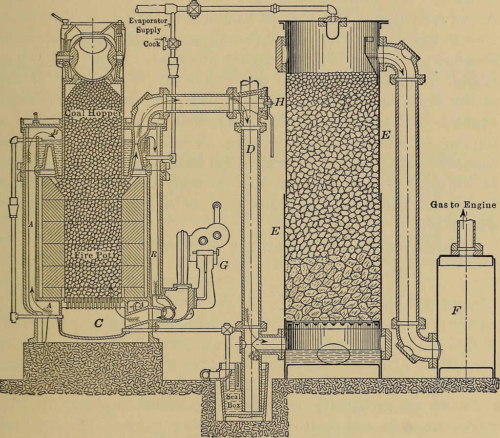 Image From Page 387 Of Heat Engineering A Text Book Flickr Draw Diagram Engine Applied Thermodynamics For