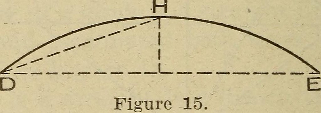 Image From Page 471 Of Sheet Metal Workers Manual A Com Flickr