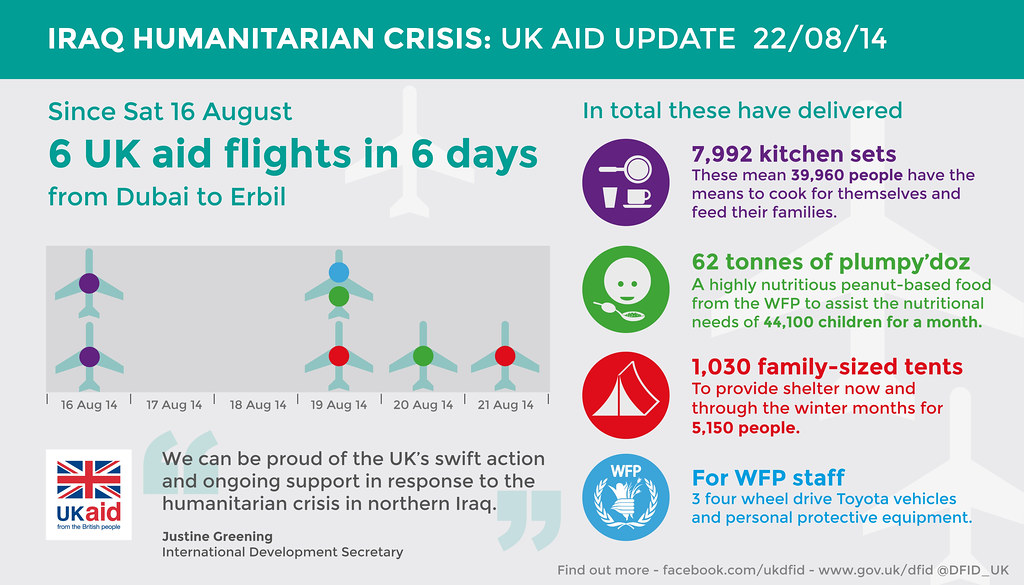 Chart Of Food And Their Nutrients: Infographic: Iraq - 6 flights in 6 days 22/08/14 | Latest upu2026 | Flickr,Chart
