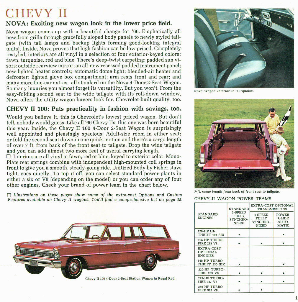 1966 Chevy Ii 100 Station Wagon Coconv Flickr Chevrolet By