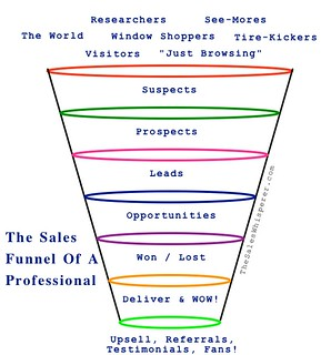 Sales Funnels & Sales Pipelines | by The Sales Whisperer