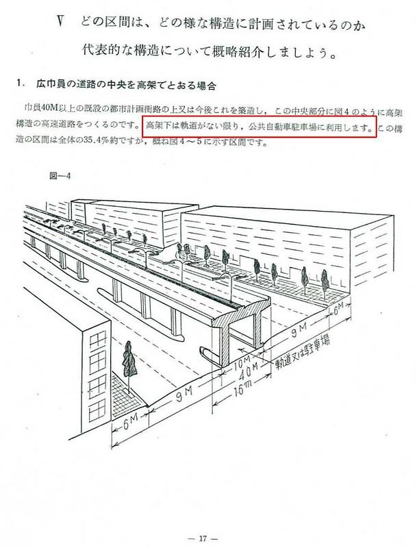 東京都市高速道路の建設について (18)