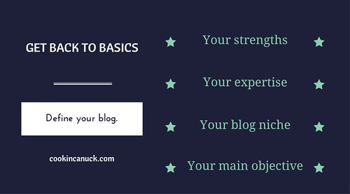 Blog business plan probloggers