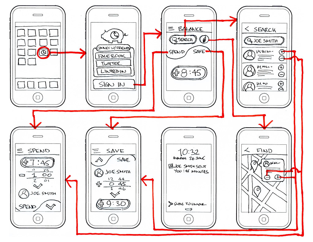 user experience wireframe design