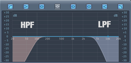 Low and High Pass Filter