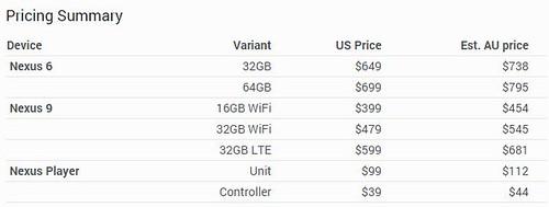 Pay Per Share Dogecoin Calculator