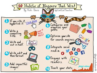 10 Habits of Bloggers That Win | by sylviaduckworth