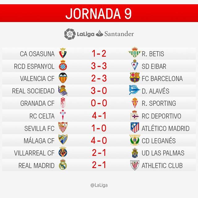La Liga (Jornada 9): Resultados