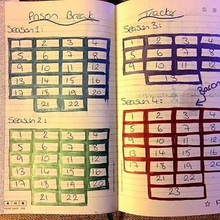 My Prison Break tracker, I decided I might as well embrace the bacon spillage #bulletjournal #bulletjournaltracker #bacon #tw