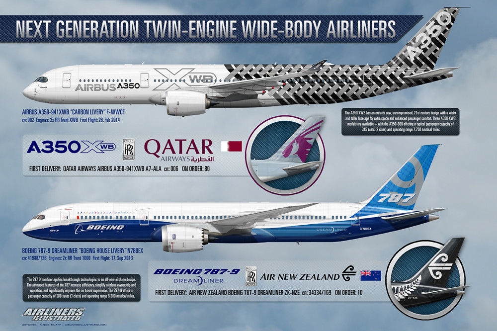 b787 vs a350 xwb images diagram writing sample ideas and guide Boeing 737 Diagram Boeing 747 8 Diagram