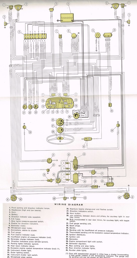 Fiat 850 wiring diagram wiring diagram wiring diagram fiat 850 special electrical diagram dellie be rh flickr com fiat 124 wiring diagram fiat 850 coupe wiring diagram swarovskicordoba Image collections