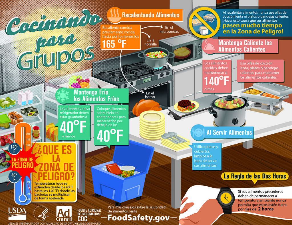 Food Safety Co Ng For Groups Spanish By The Ad Council