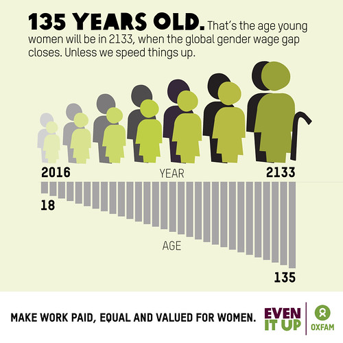 135 Years Old. | by Oxfam Canada
