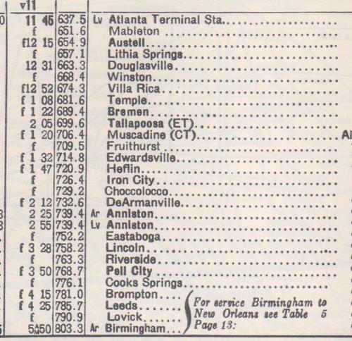 Southern 1966 Atlanta Birmingham