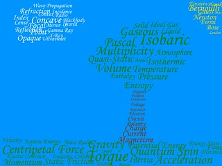 wordcloud | by matthewfroelich