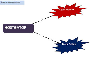hostgator-cyber-monday | by sharplessons