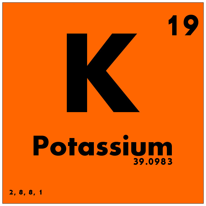 019 Potassium Periodic Table Of Elements Watch Study Gui Flickr