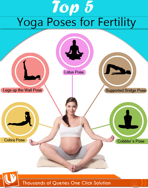 Yoga Pose Flow Chart: Top 5 Yoga Poses to Increase Fertility - INFOGRAPHIC | Flickr,Chart