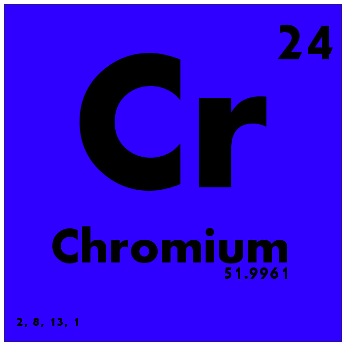 024 Chromium Periodic Table Of Elements Watch Study Guid Flickr