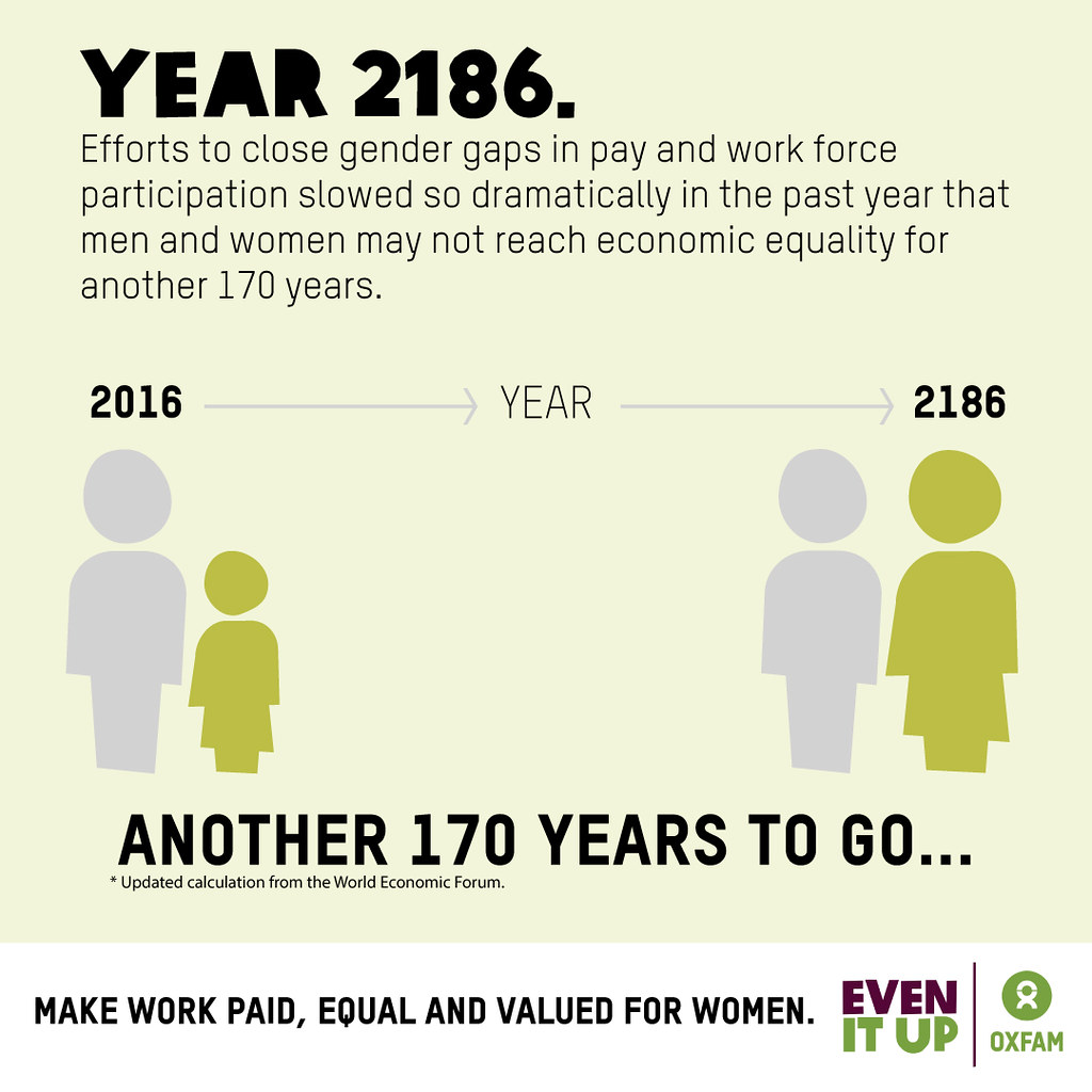... shortchanged-year-2186-eiu | by Oxfam Canada