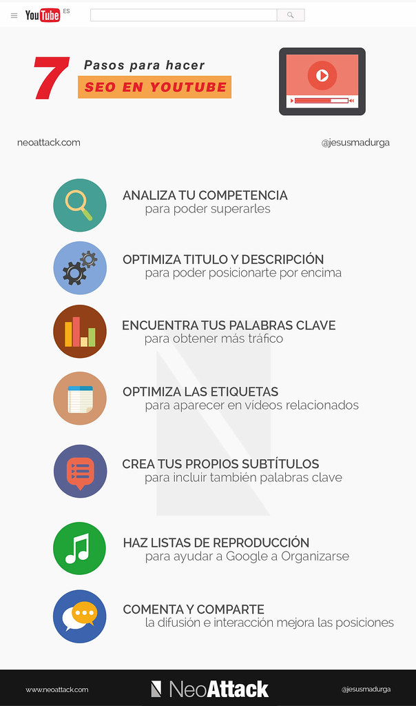 ... SEO Youtube: Tutorial de Posicionamiento de videos - by neoattackagency