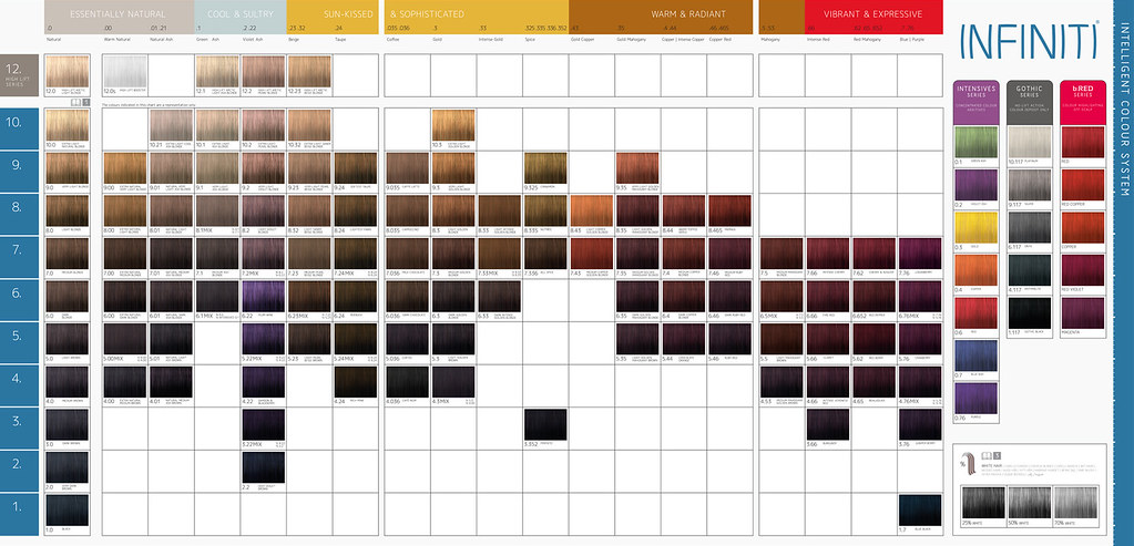 Goldwell Topchic Hair Color Chart Via Hair Coloring Ideas Flickr