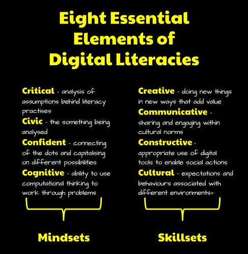 The 8 Essential Elements of Digital Literacies #digilit | by mrkrndvs