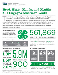 Head, Heart, Hands, and Health: 4-H Engages America's Youth | by USDA National Institute of Food and Agriculture
