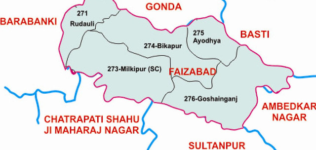 Faizabad district Uttar Pradesh Election 2017
