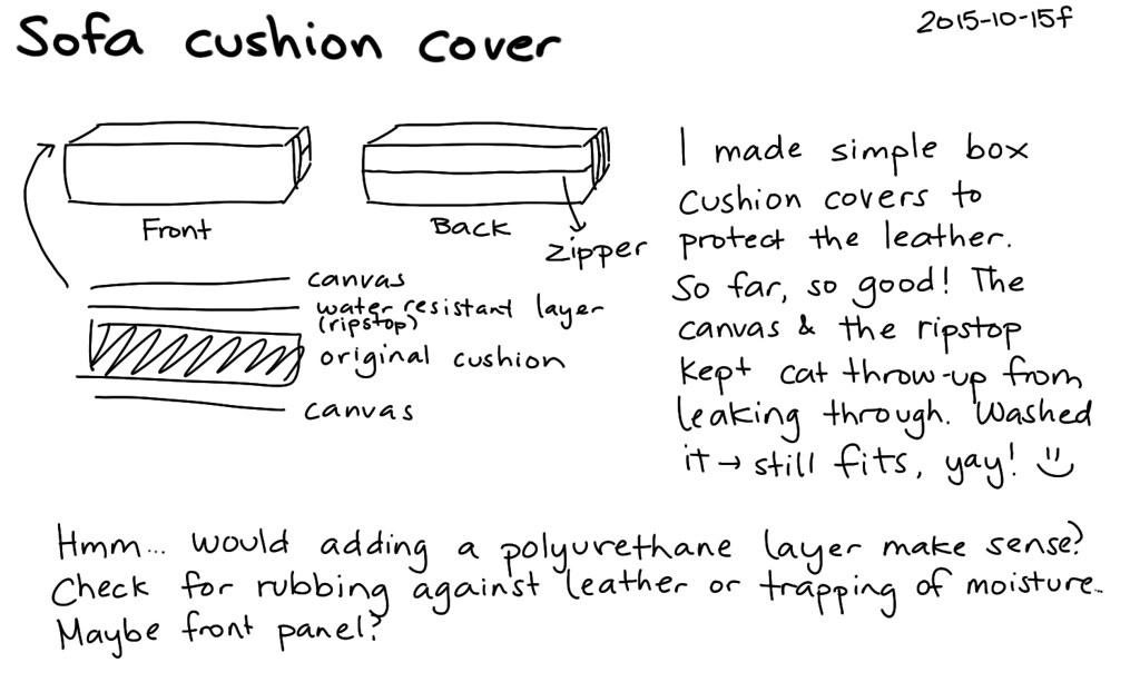 Delicieux ... 2015 10 15f Sofa Cushion Cover    Index Card #sewing | By