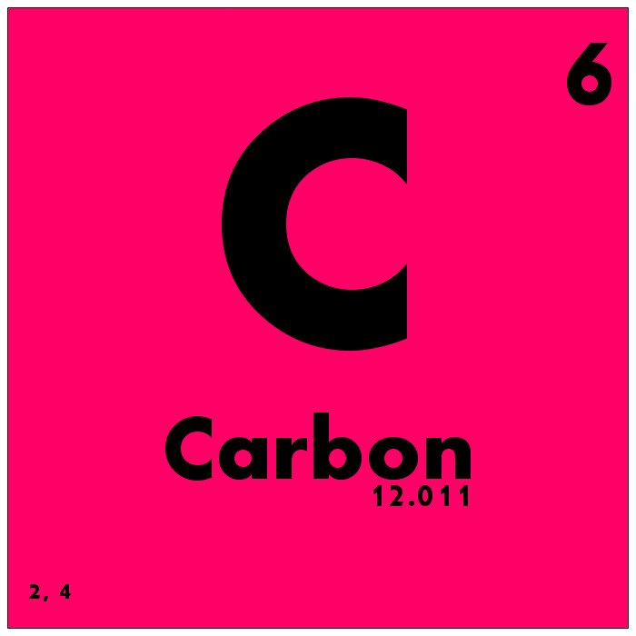 006 Carbon Periodic Table Of Elements Watch Study Guide Flickr