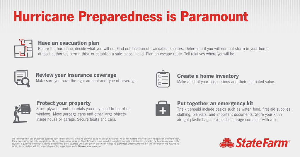 Charmant ... Hurricane Preparedness Is Paramount | By State Farm