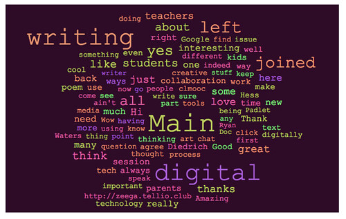 Word Cloud Chat Room | by Dogtrax