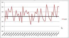 Continuous Radon Monitor Trace