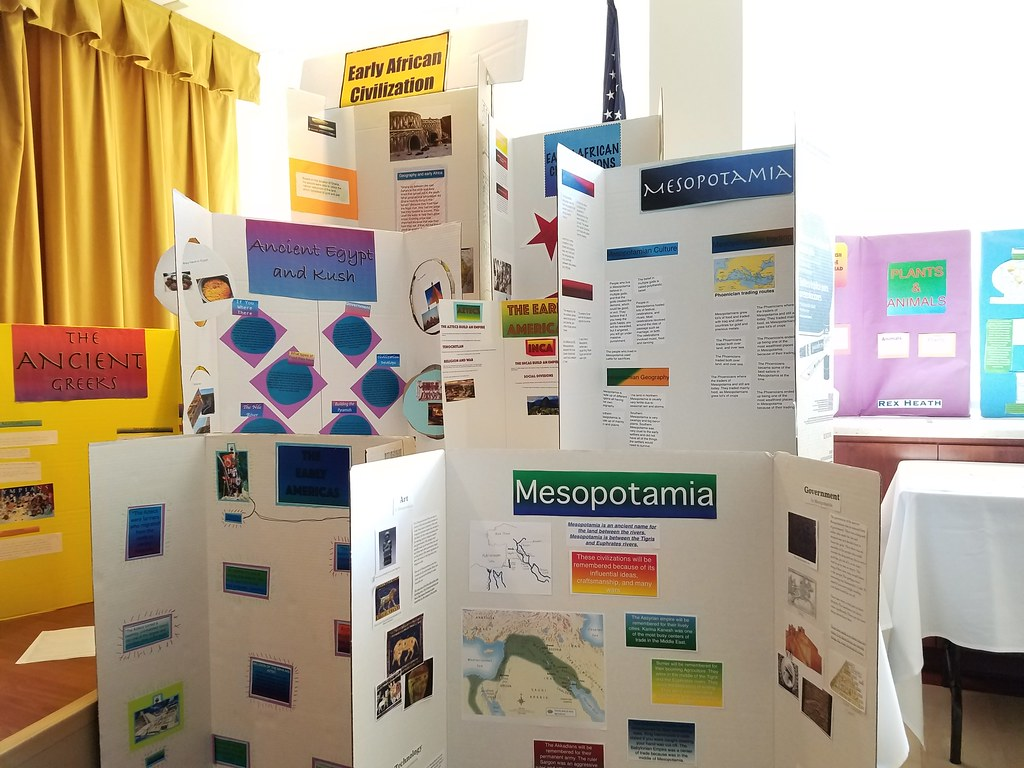 Poster Board Design Examples