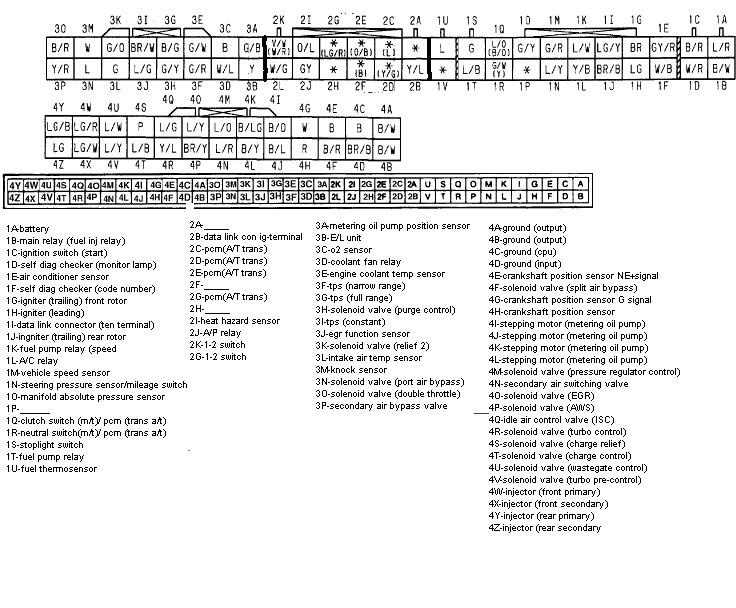 1992 95 rx7 fd3s ecu pinout edddie mars flickr rh flickr com rx7 fd3s ecu wiring diagram Light Switch Wiring Diagram