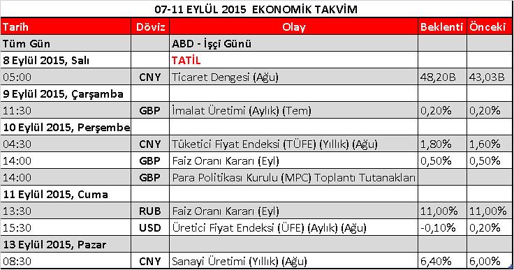 Ekonomik Takvim Ersoytoptascomtr Ersoy Toptaş Flickr