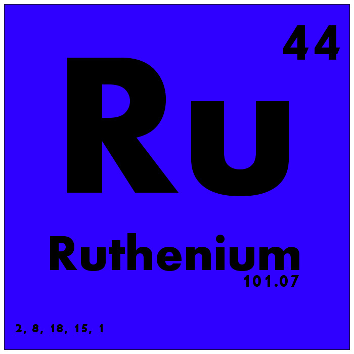 044 Ruthenium Periodic Table Of Elements Watch Study Gui Flickr