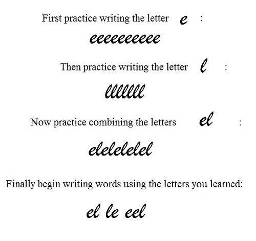 Handwriting Letter Formation Groups