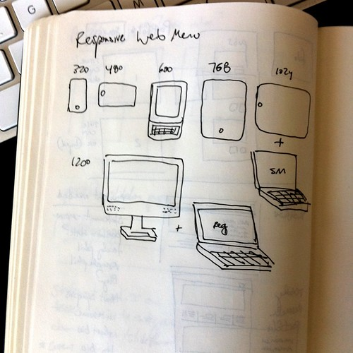 Responsive Web Design Menu | by dennischeatham