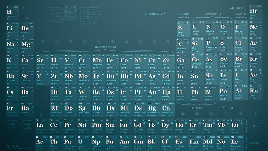 1366x768 Periodic Table Wallpaper Desktop Background V